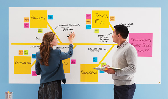 Unlock something amazing with Post-it