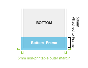 Bottom: 75mm of your image is lost when attached to frame.